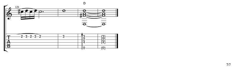 Guitar sheet tab Canon in D   Pachelbel