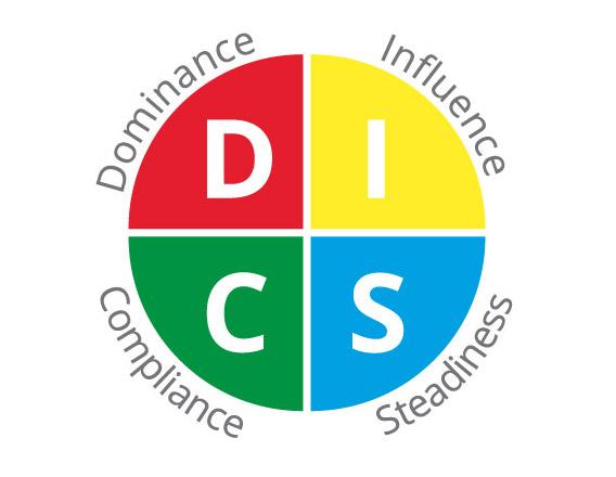 DISC là gì?
