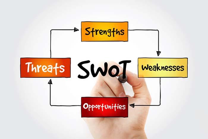 Mô hình ma trận SWOT là gì?