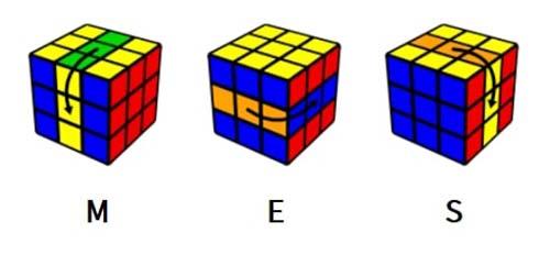 Ký hiệu Rubik